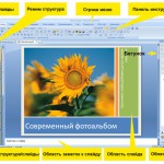 Обзор окна PowerPoint