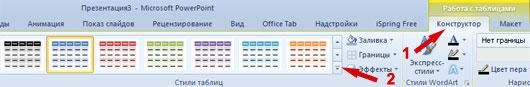 Стили таблиц в PowerPoint